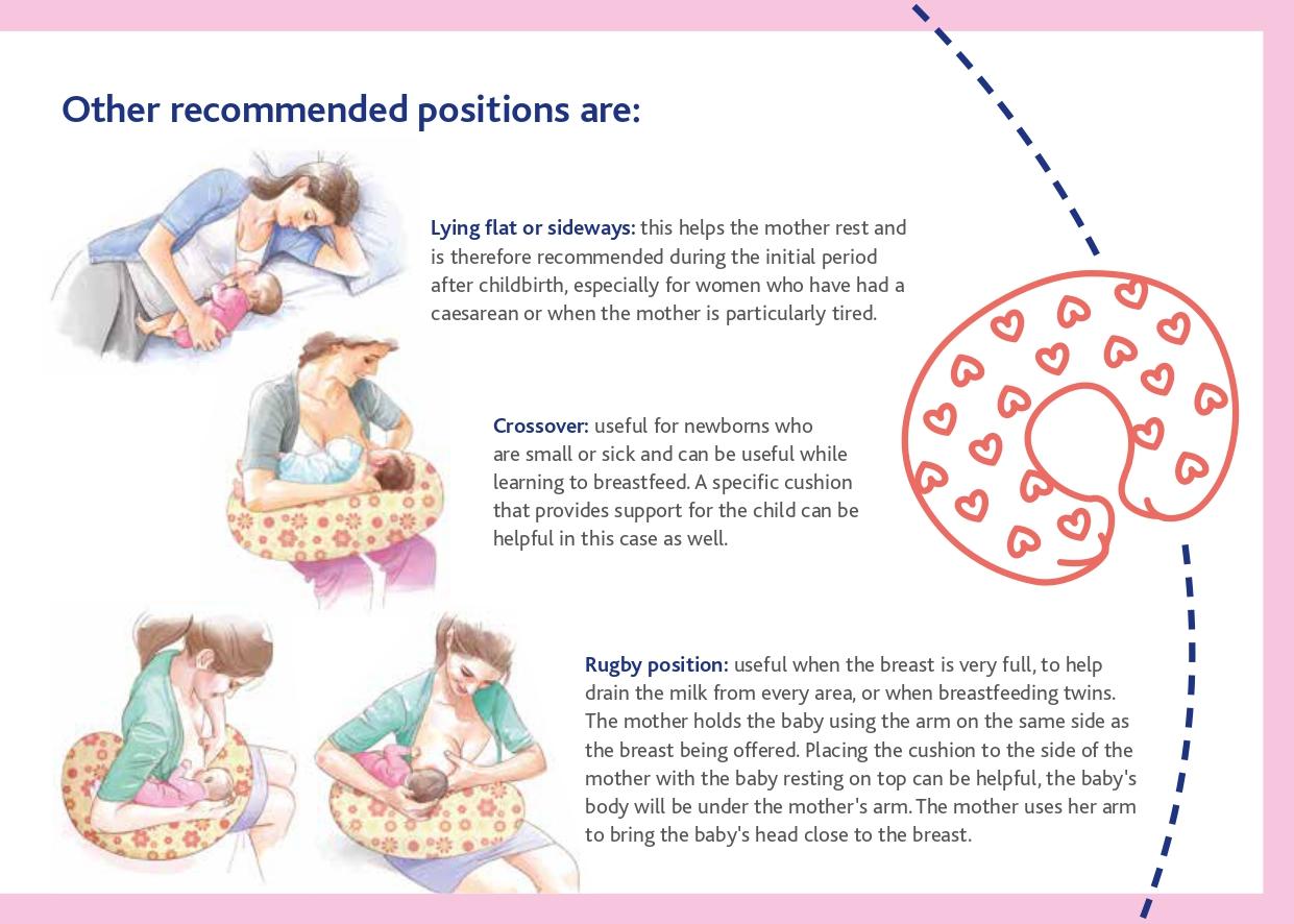 breastfeeding-guide2019-osservatorio-chicco-bassa-page-0019.jpg