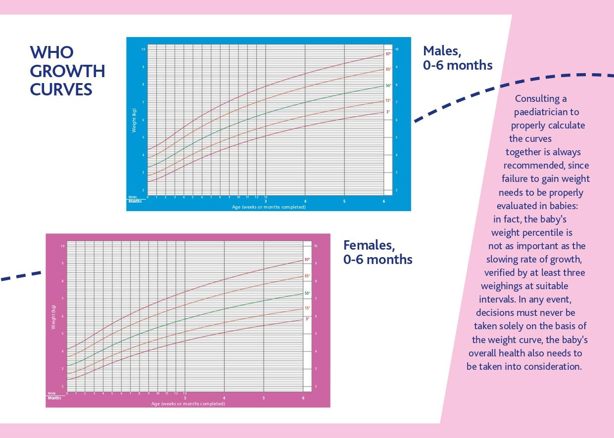 breastfeeding-guide2019-osservatorio-chicco-bassa-page-0035.jpg