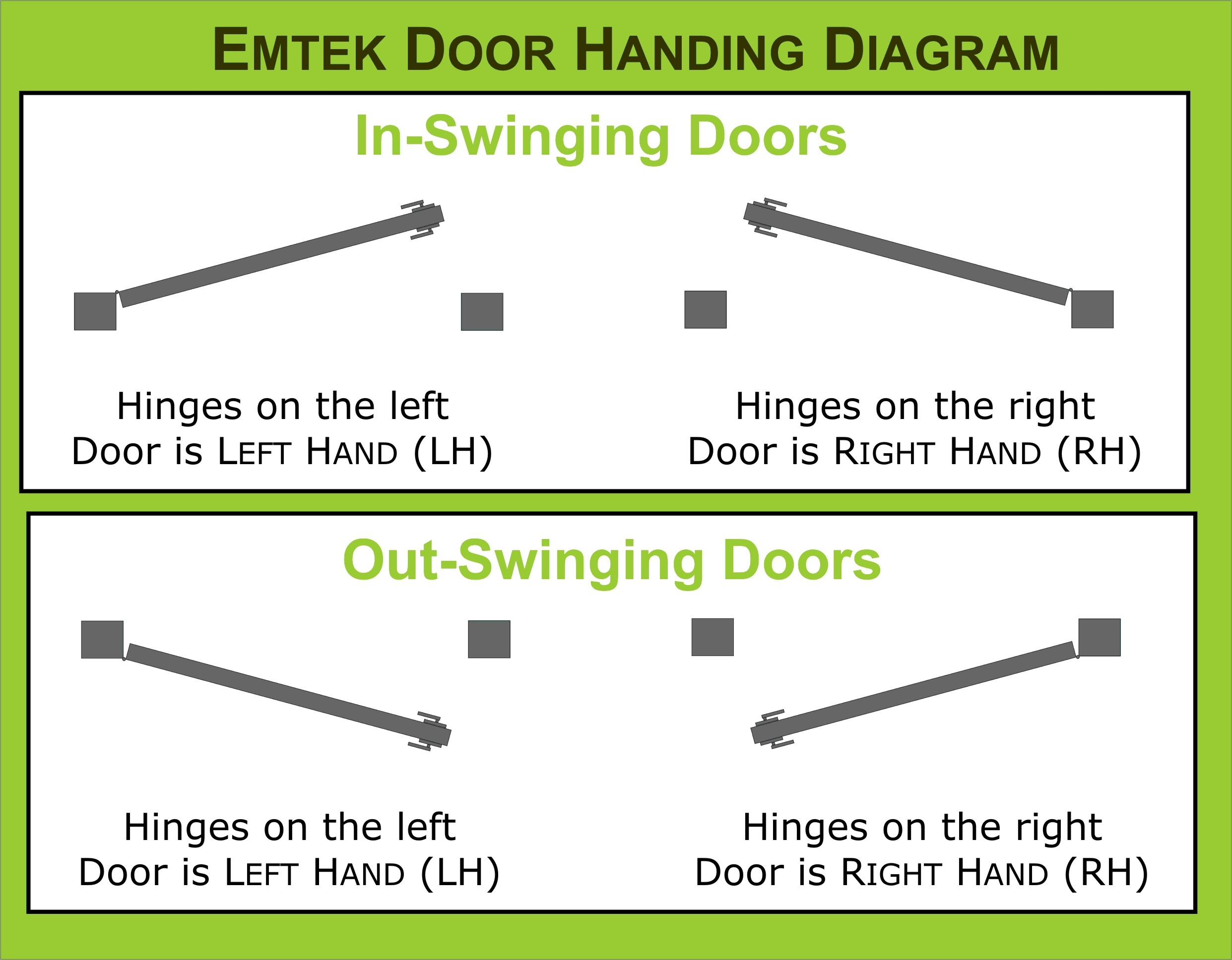 emtek-door-hardware-diagram.jpg