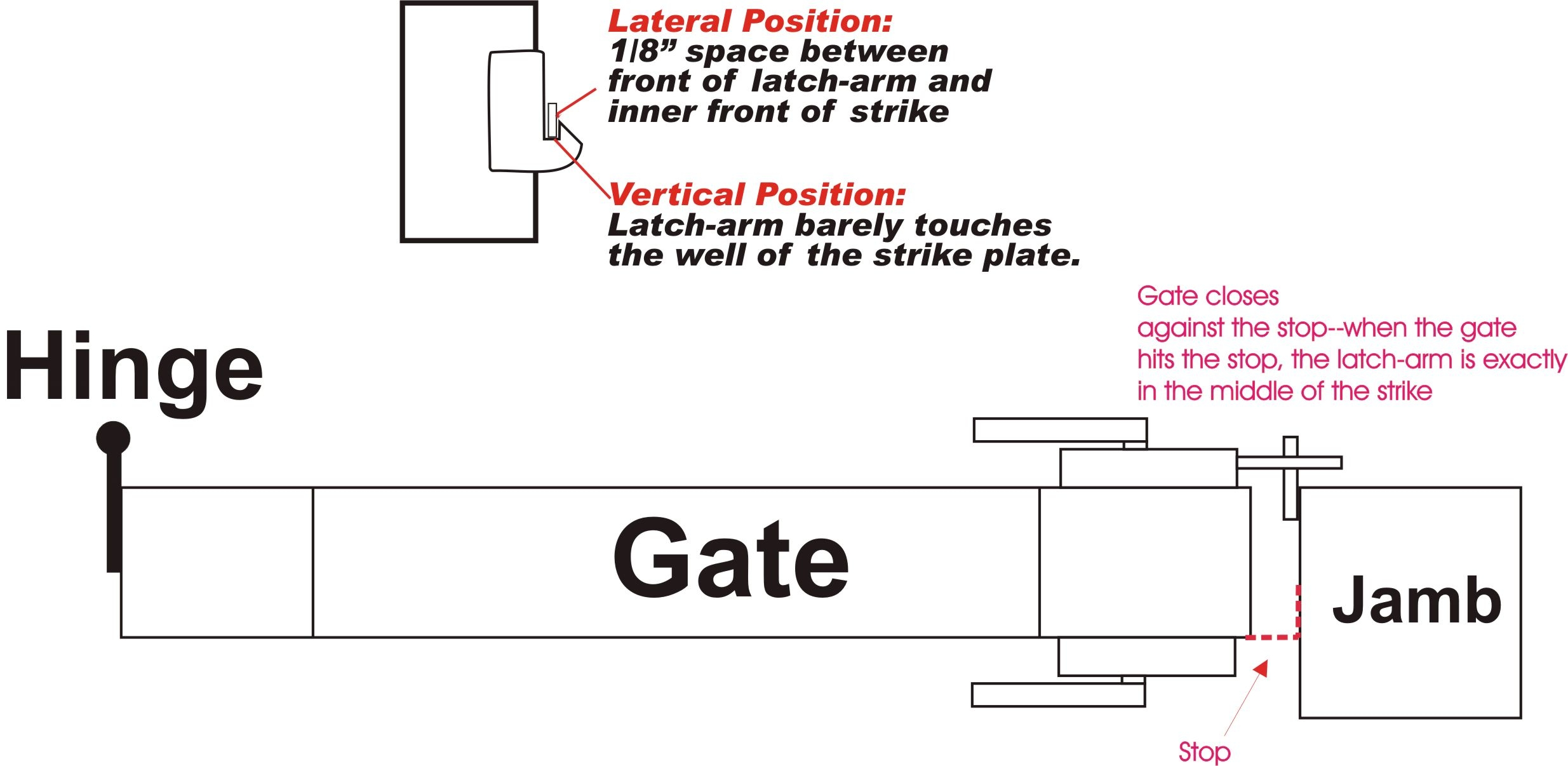 gate-stop-l-shape-stainless-steel-satin-black-ldgs02-install-diagram1.jpg