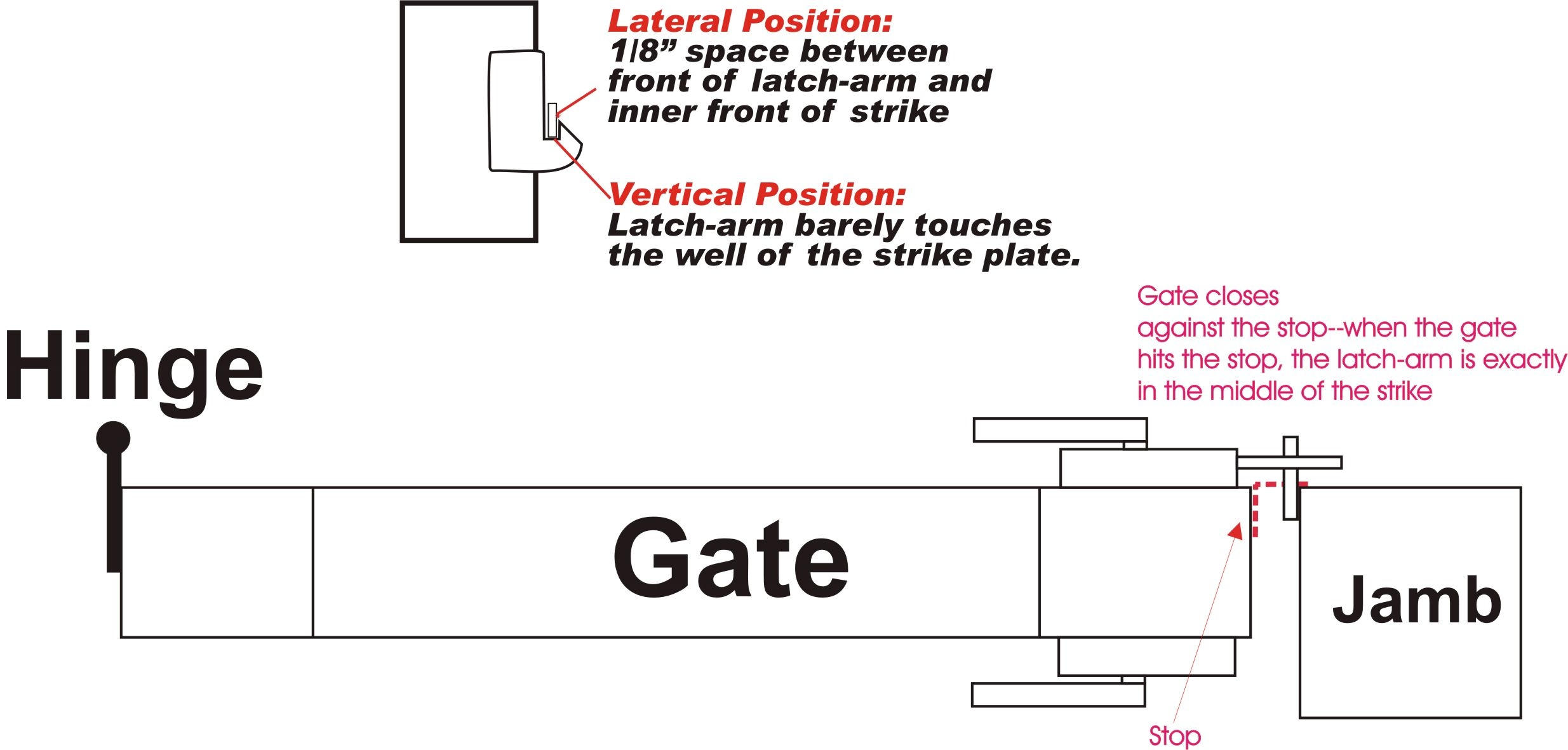 gate-stop-l-shape-stainless-steel-satin-black-ldgs02-install-diagram2.jpg