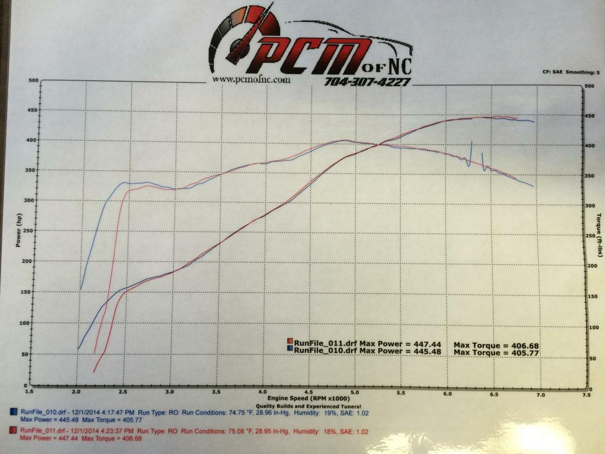 tick performance sns torquemax stage 3 camshaft for ls1 & ls6 engines  ls6 engine diagram #12