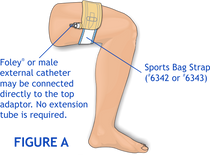 "UROCARE 6343 LEG BAG FABRIC STRAPS, SIZE 19-30"""
