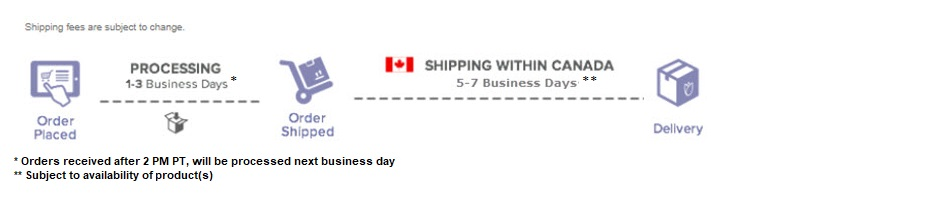 processing-and-shipping-lifesupply-canada-only.jpg
