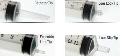 syringe-tip-types.jpg