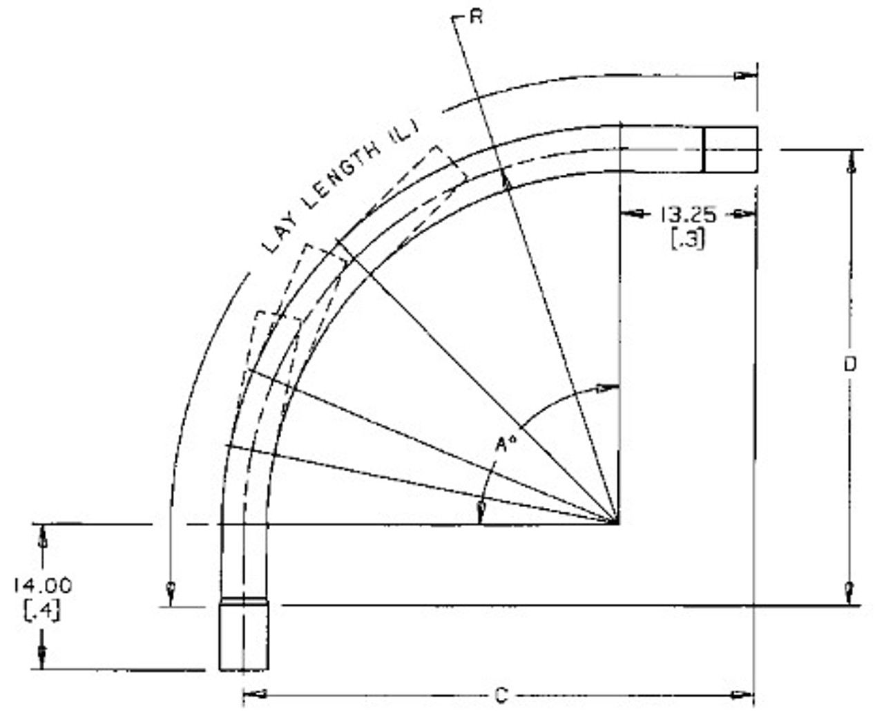 Multi-Cell Fixed Bends with Bell