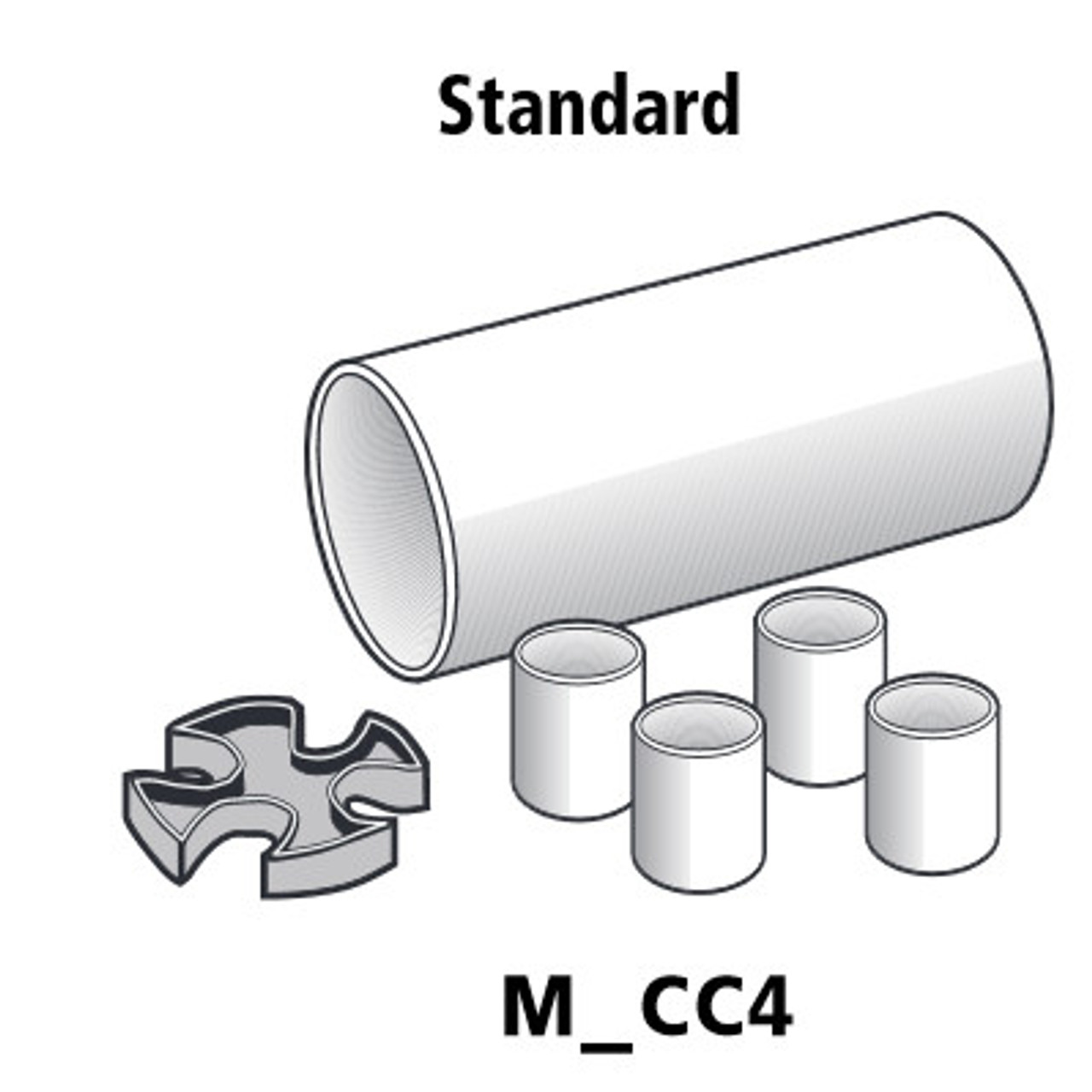 Multi-Cell Couplings