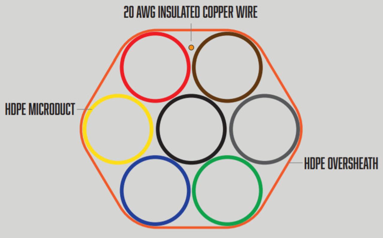 Blue Diamond HDPE Microduct