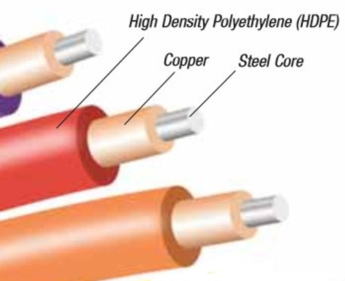 Copperhead 12 CCS Superflex Tracer Wire