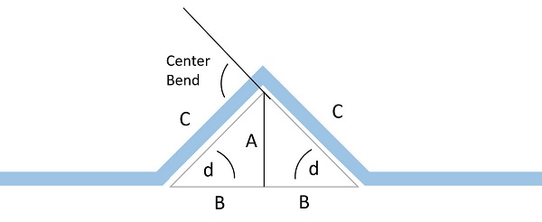 3-point saddle bend for conduit calculation