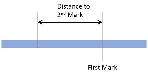 marks for offset bend