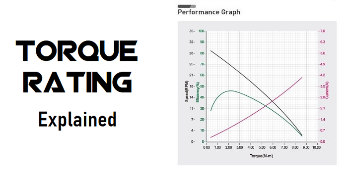 Torque Ratings