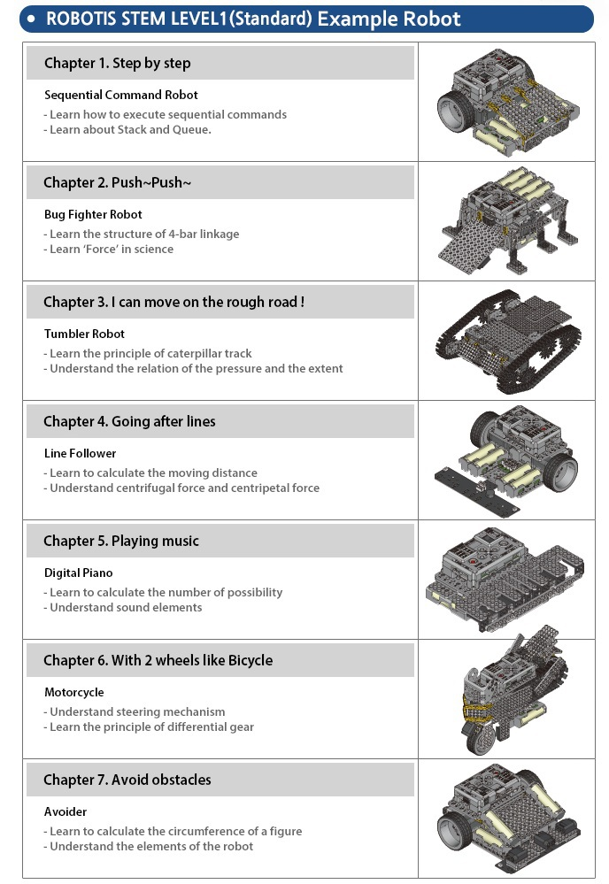 robotis-stem-level-1-example-robots.jpg