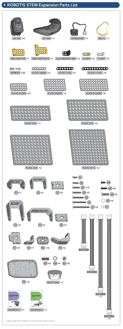 stem-level-2-components.jpg