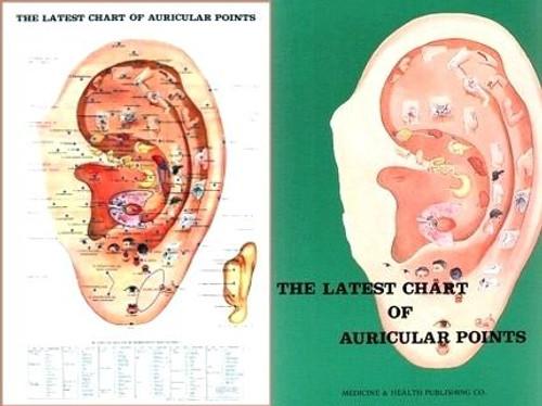 Auricular Points Chart