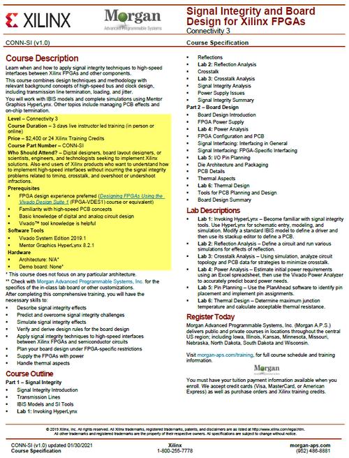 Please see https://morgan-aps.com/trainingpdf/CONN-SI.pdf for a complete course description.