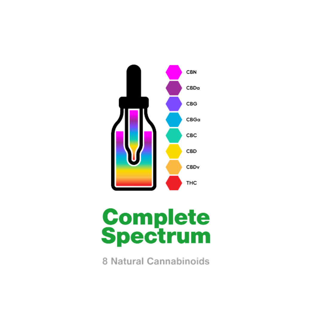 What is Rainbow Complete Spectrum CBD Oil?