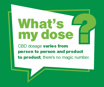 Infographic: CBD Dosage: How Much CBD Should I Take?