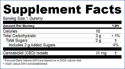 gummies-supplement-facts.png