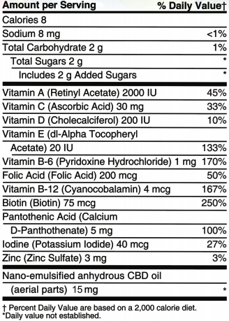 multivitamin-gummy-supplement-facts-done.png