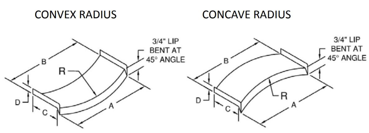 concave-conxex-radius-spillway-option-bobe.jpg