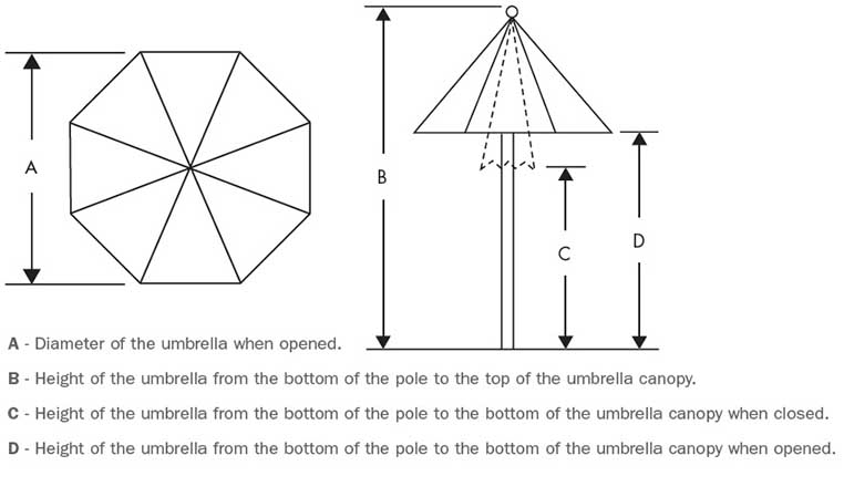 homecrest-umbrella-specifications.jpg