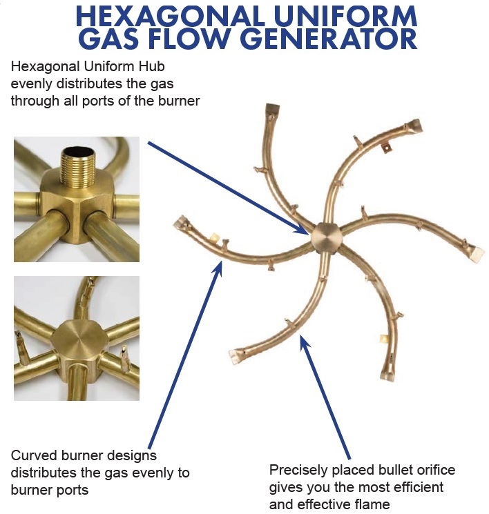 outdoor-plus-hexangonal-uniform-gas-flow-bullet-orifice-2.jpg