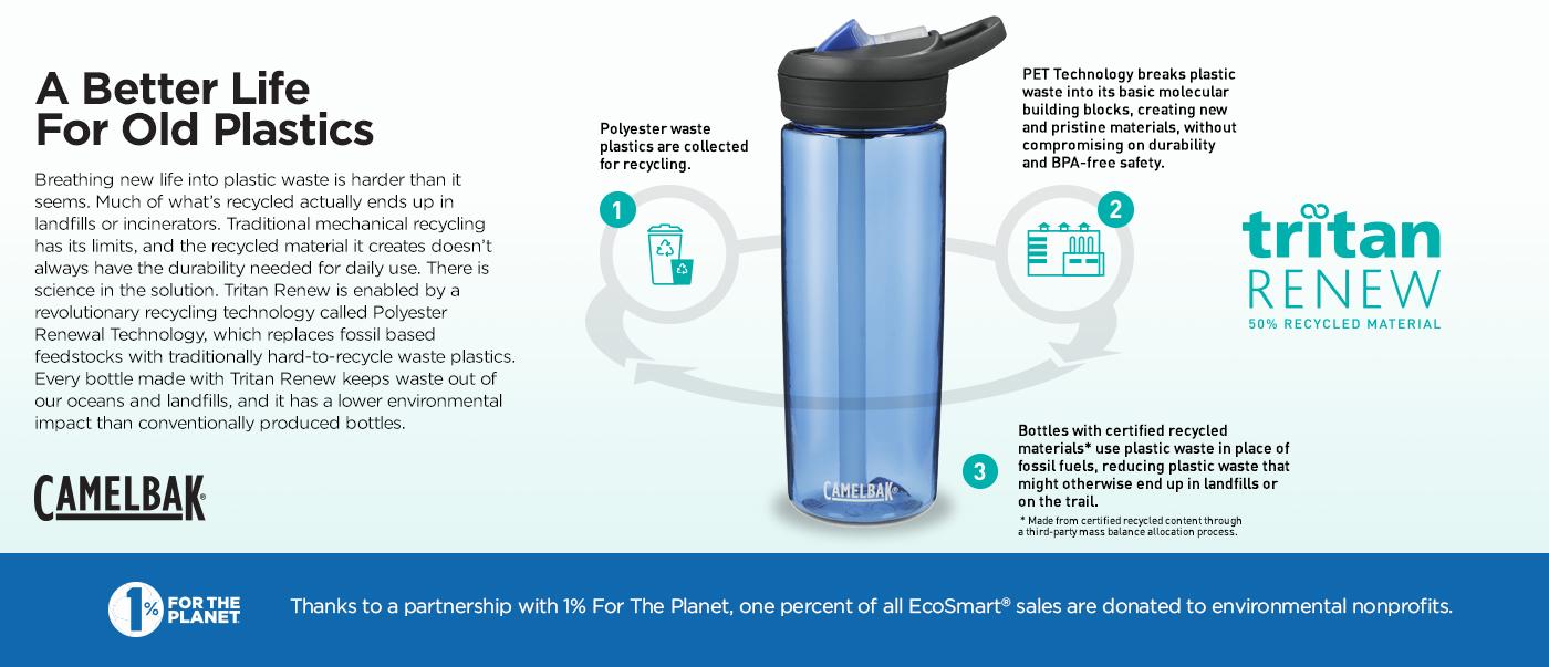 camelbak-tritron-water-bottle-hardgoods.ca.jpeg