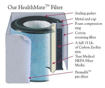 healthmate-filter.jpg