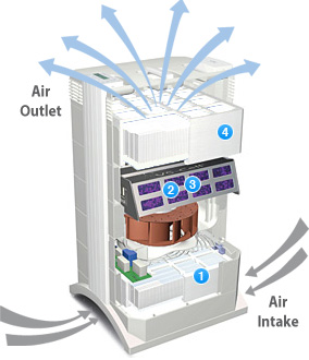 hpplus-airflow.jpg