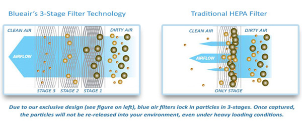 tech-filters.jpg