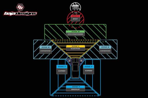 Baja Designs A-Pillar LED System: Silverado 1500 (2019+) (Squadron Sport)