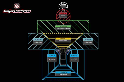 Baja Designs A-Pillar LED System: Ford Ranger (19+) (Squadron Pro)
