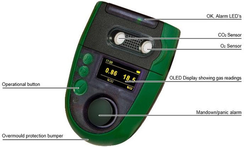Analox Aspida Co2 & O2 Portable held|Gas Monitor Point