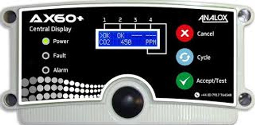 Central Control Unit AX60+