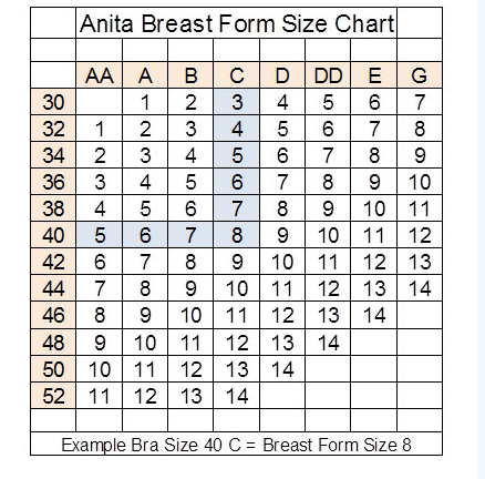 anita-breast-form-size-chart.png