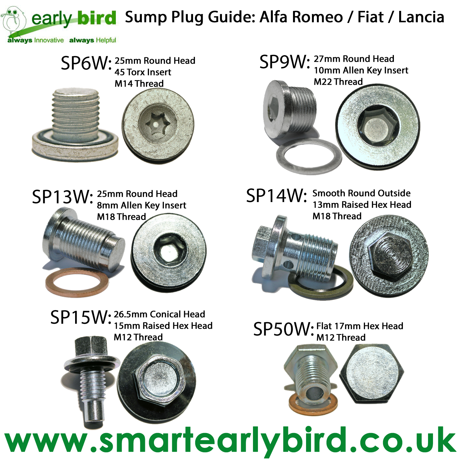 sump-plug-guide-alfa-romeo-fiat-lancia-.jpg