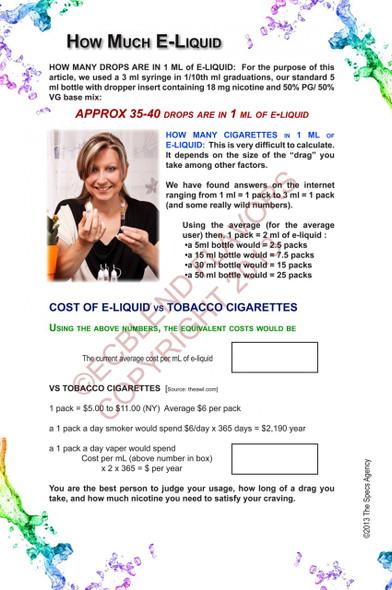 How Much ELiquid Poster