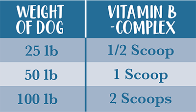 feedingchart-vitaminb-complex-400.png