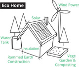 What is an Eco Home