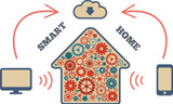 Smart Home Technology is the future of Energy