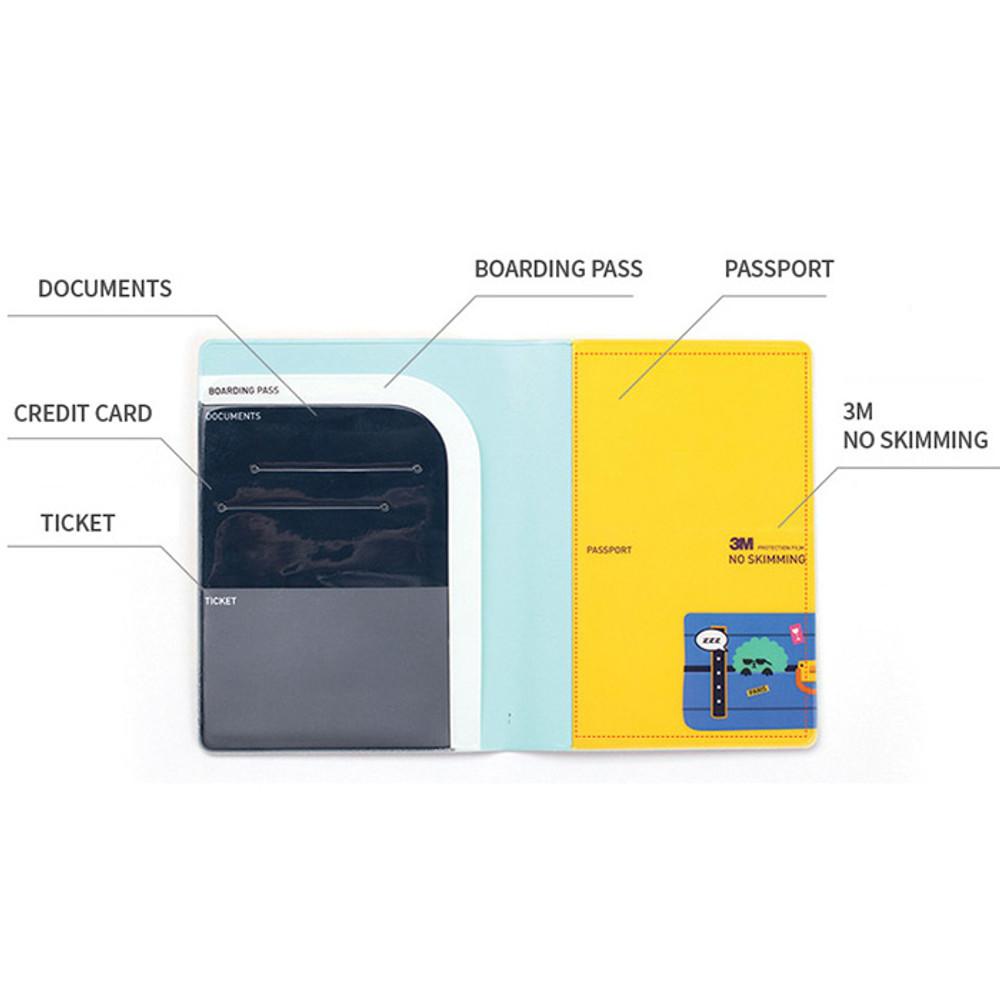 Composition of Everymonster travel RFID blocking passport case