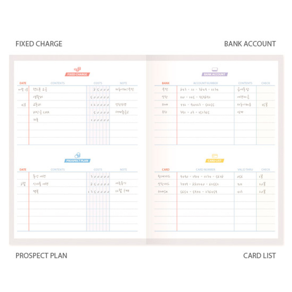 Fixed charge, Prospect plan, Bank account, Card list