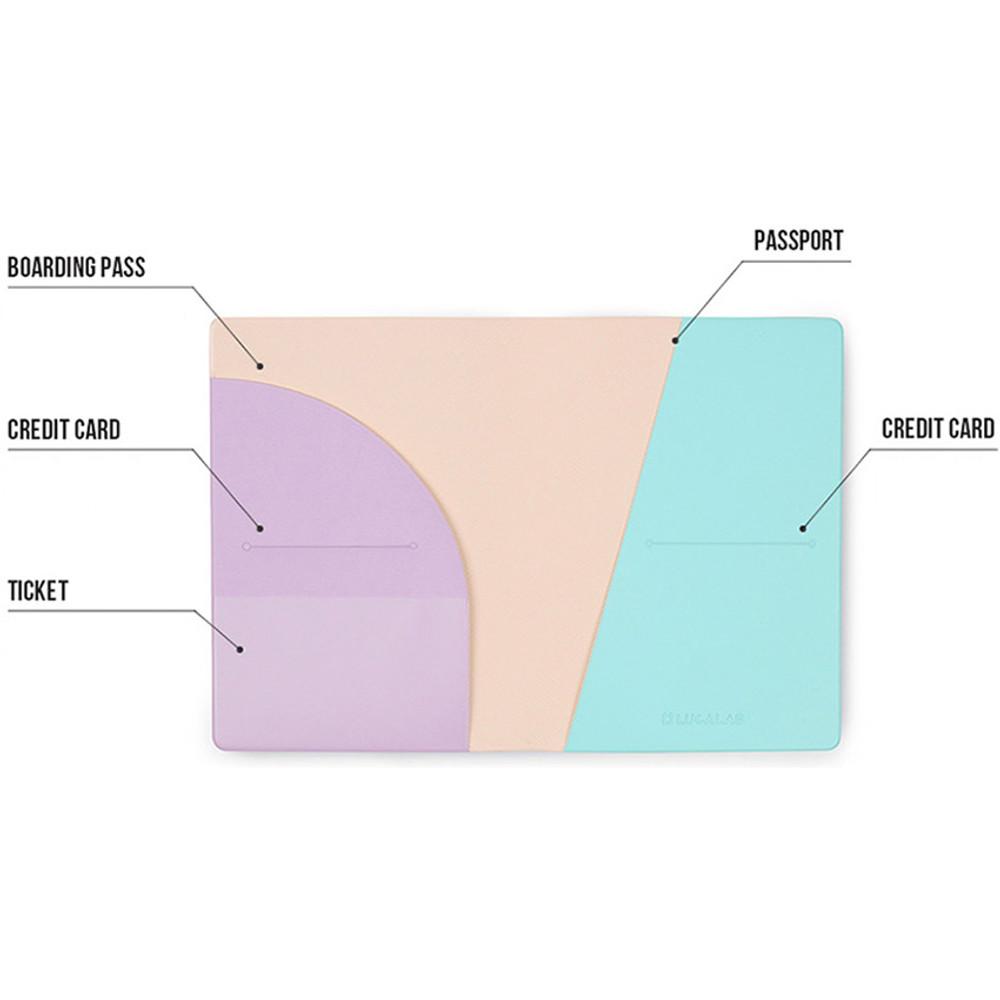 Composition of Garden RFID blocking passport case
