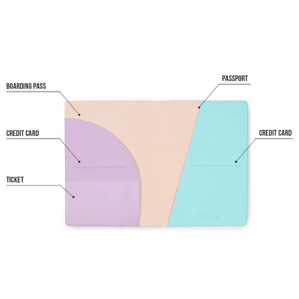 Detail of Lazy lounge RFID blocking passport case