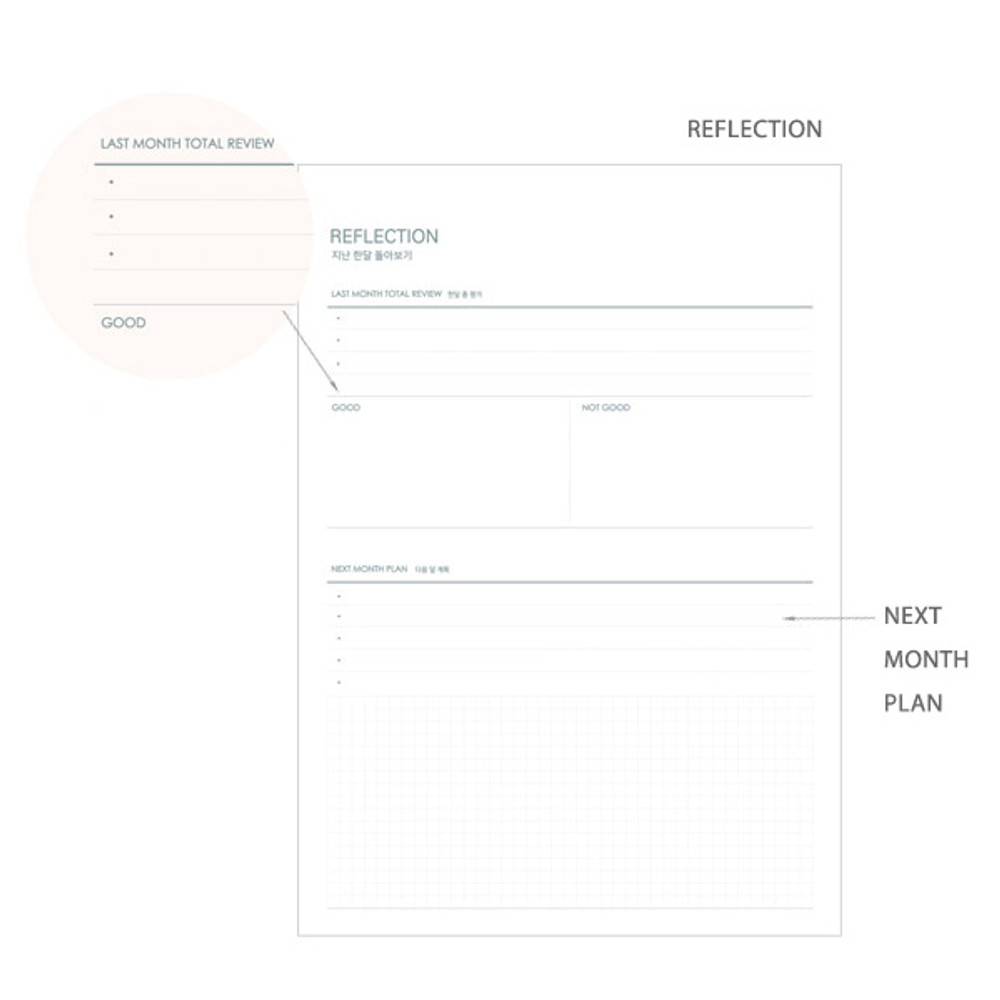 Reflection - Lagom one month undated daily planner