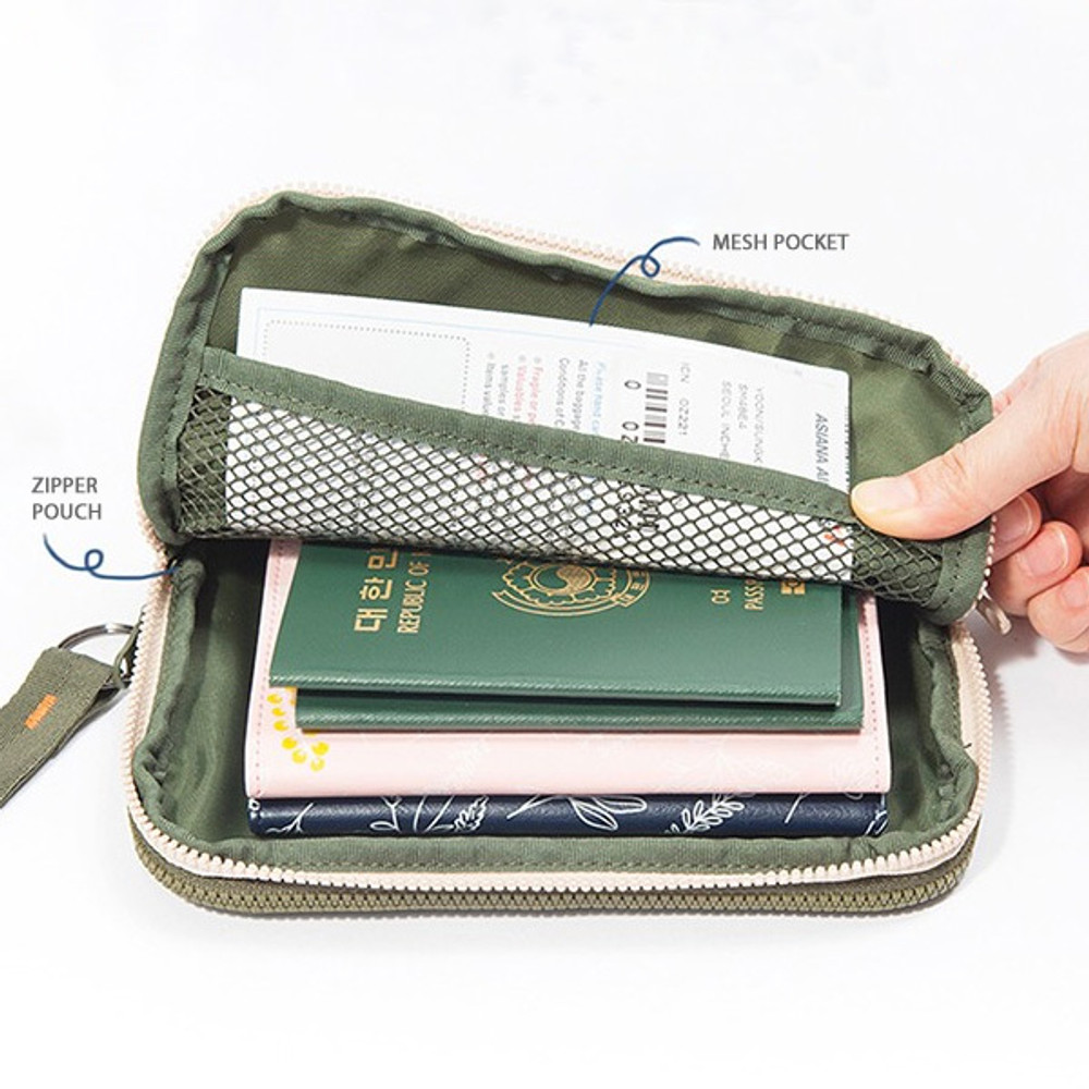 Back - Family travel double passport pouch bag