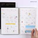 Monthly plan - Wanna This Classic spiral bound dateless weekly planner