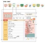 D100 - D001