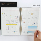 Monthly plan - Wanna This Classic wire bound dateless daily scheduler